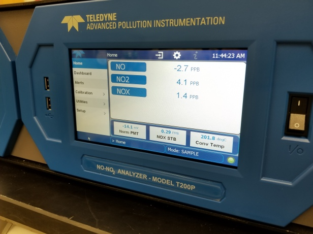This instrument analyzes nitrogen dioxide in the ambient air.