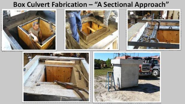 Box Culvert Fabrication